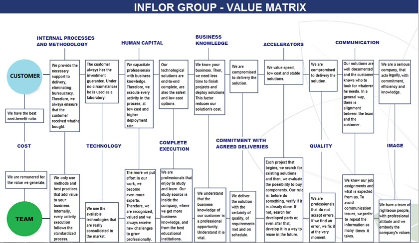 company_governance_matrix